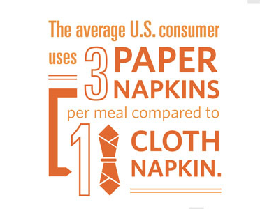 paper vs cloth infographic